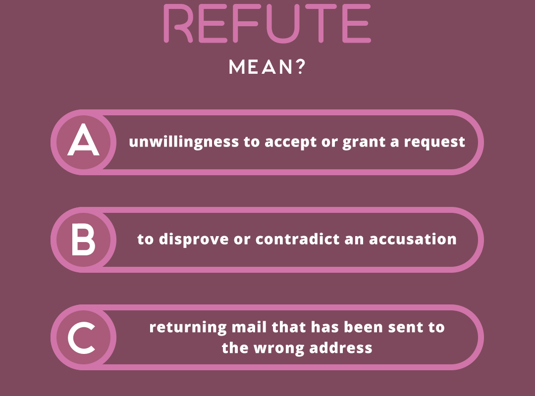 what does the word REFUTE mean?