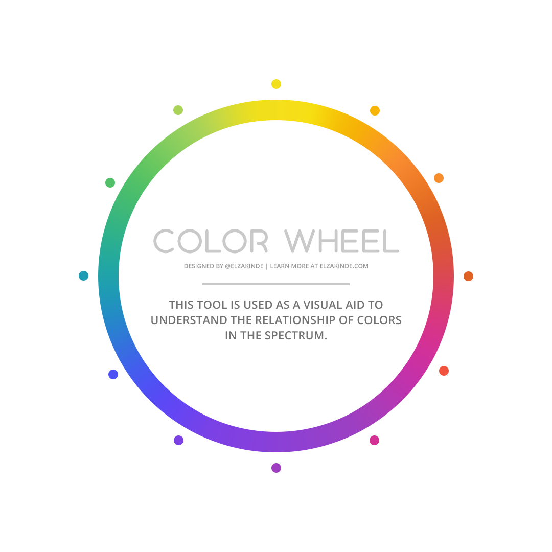 """Graphic features a color wheel. Twelve dots highlight different colors of the spectrum. Text reads: """"Color Wheel: This tool is used as a visual aid to understand the relationship of colors in the spectrum."""". Designed by Elza Kinde. Learn more at ElzaKinde.com."""