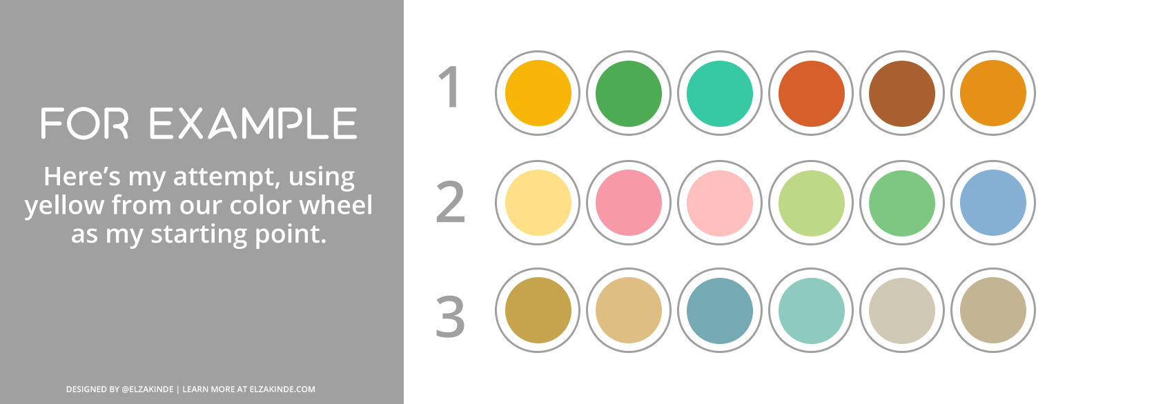 """Graphic features a gray box with text reading """"For Example: Here's my attempt, using yellow from our color wheel as my starting point."""" To the right, three palettes using the worksheet above. The first features the hue with shades of green, red, orange, and brown. The second features bright, and pastel shades of yellow, pink, green, and blue. The final palette features warm grays, yellow-browns, slate blue, and sea green."""
