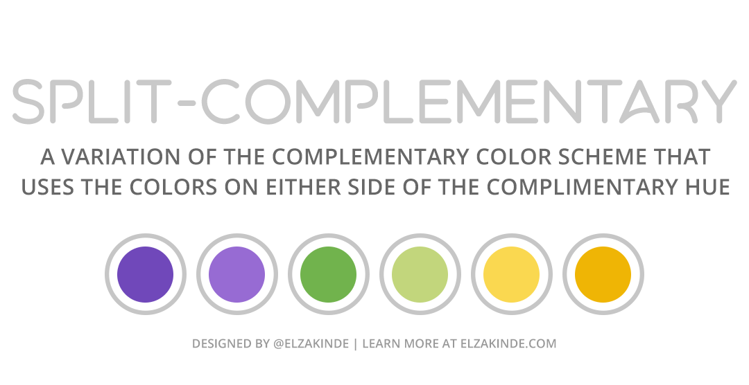 """Graphic features a split-complimentary palette of six colors using colors in purple, green, and yellow-gold. Text reads: """"Split-Complementary: a variation of the complimentary color scheme that uses colors on either side of the complimentary hue. Designed by @ElzaKinde. Learn more at ElzaKinde.com"""""""